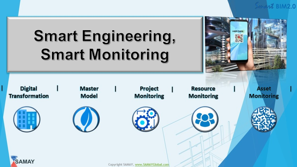 HEFCHEK Smart Monitoring